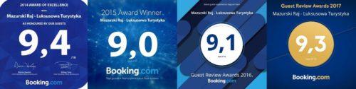 Oceny gości z portalu Booking.com za lata 2014, 2015, 2016 i 2017